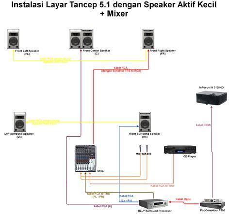 Mixer Audio Kecil iponxonik iponxonik