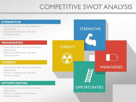 competitor swot analysis template 8 best images about competitive analysis on