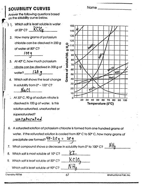 Solubility Curve Worksheet Answers by Solubility Curve Worksheet Worksheets Releaseboard Free