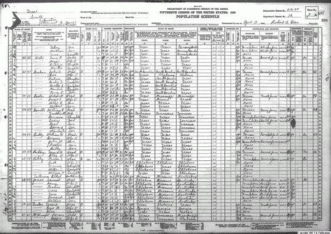 Smith County Marriage Records The Bibby Families Of Smith County
