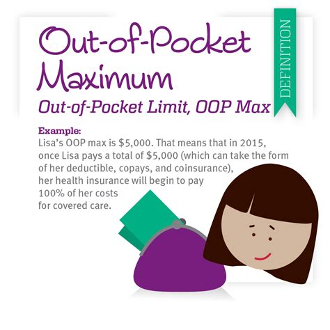 Out Of Pocket definitions and meanings of health care and health