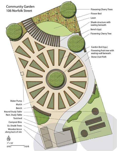 community garden ideas contact the boston project by phone at 617 929 0925 weekdays between 9