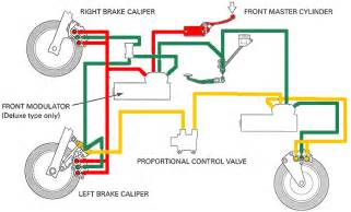 Brake Line Systems Linkedbrakingsystem