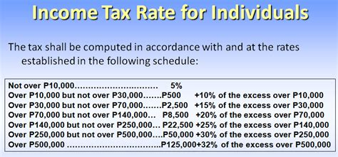 income tax katherine uy sobremonte