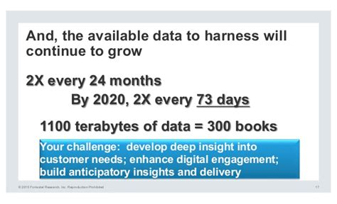 the big unlock harnessing data and growing digital health businesses in a value based care era books 2016 imperative to help you win in the age of the customer