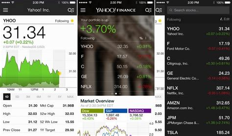 yahoo finance app for iphone and updated with new design macrumors