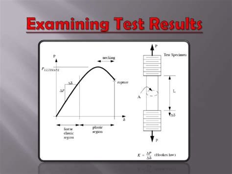 test pattern compression testing a concrete compression test cylinder