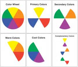 artist color wheel creat ed color wheel elementary class