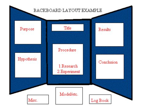 science project board layout exles they are very