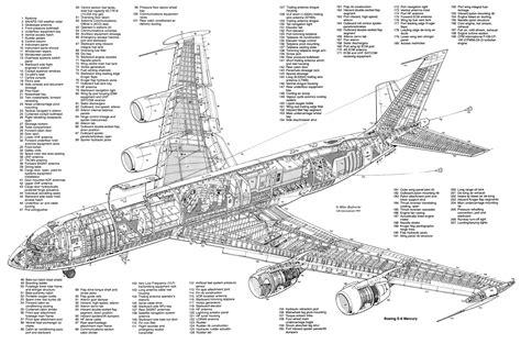 cutaways page 3 ed forums