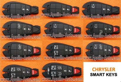 Smart Chrysler Dodge Jeep Keyless Cars Topic Discussion Forum