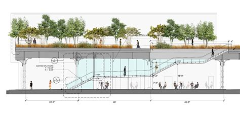 section dwg designing the high line part 2 gansevoort plaza and