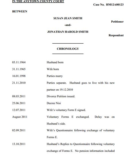 Chronology Template by 30 Images Of Template Timeline For Court Helmettown