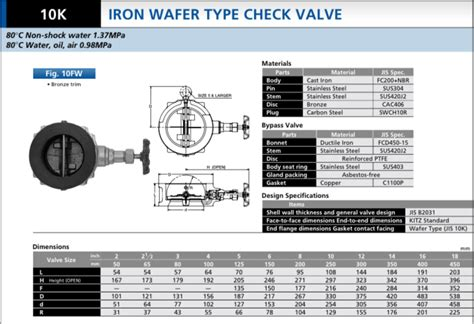 Check Valve Cast Iron Kitz kitz 10fw cast iron wafer type check valve tyval