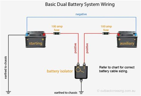 motorhome battery isolator wiring diagram efcaviation