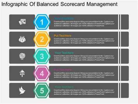 Card Powerpoint Template by Infographic Of Balanced Scorecard Management Powerpoint