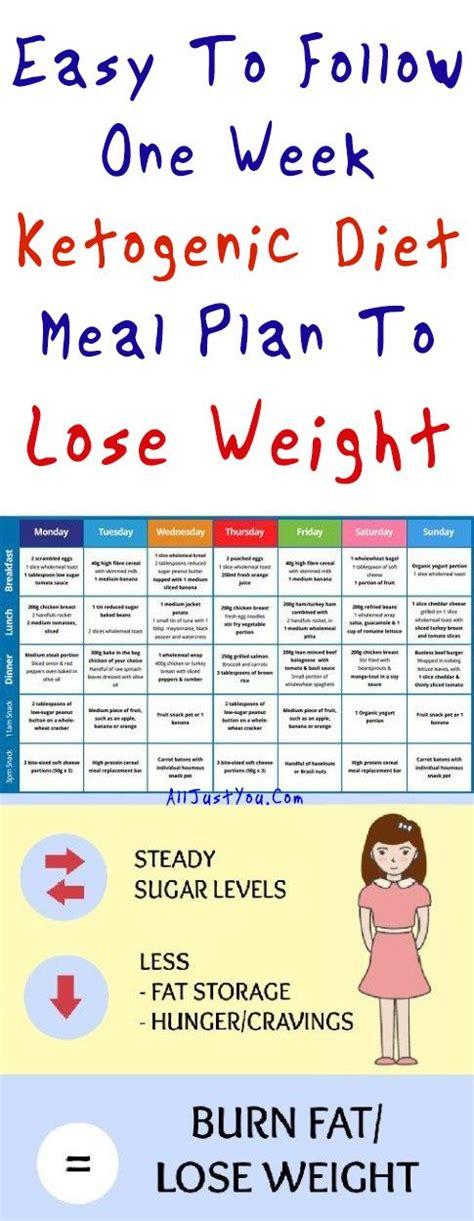 Effective One Week Detox Diet by Best 25 Diet Meal Plans Ideas On Diet Plans
