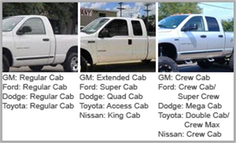 difference between cab and crew cab dodgeforum crew cab cab differences autos post