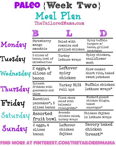 Ketogenic Paleo Detox Plan by Two Week Ketogenic Meal Plan All Articles About