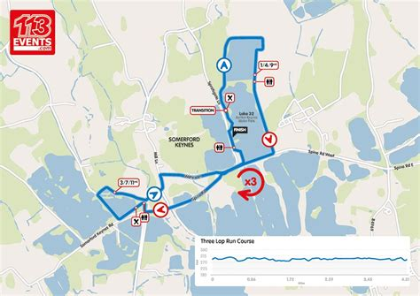 run map course 113 events ltd