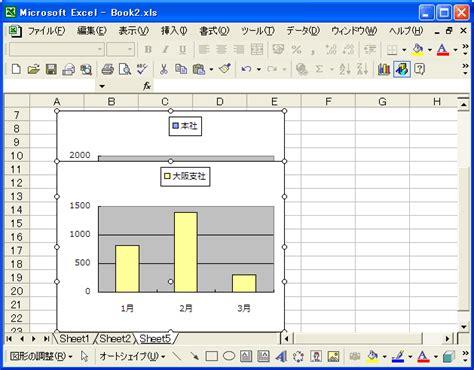 excel graph layout 5 複数のグラフを垂直または水平方向に整列 グラフのレイアウト excelグラフの使い方