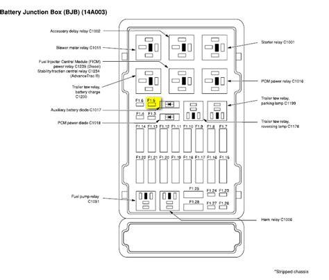 2006 ford e350 fuse panel diagram i a 2006 ford e350 duty i failed inspection