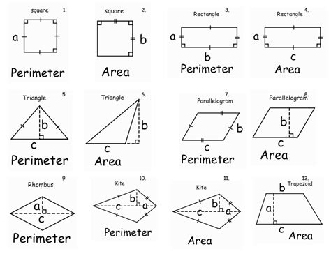 area formula search results for area and perimeter formula sheet