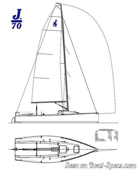j dimension sailboat related keywords j dimension - Sailboat Dimensions