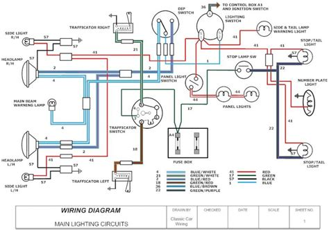 vintage car wiring diagrams wiring diagram with description