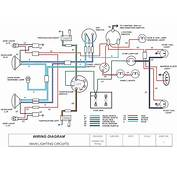 Data Wiring Diagrams Security Diagram