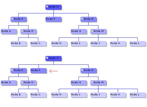 hierarchical layout algorithm javascript graphic javascript tree with layout codeproject