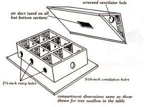 martin bird house plans woodwork