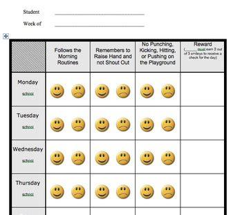 Behaviour Modification Classroom Management behavior modification classroom management charts and