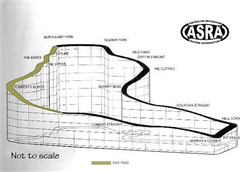 racetrack layout meaning wip mount panorama bathurst beamng