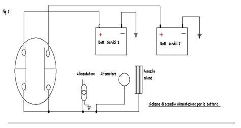 lade con crepuscolare schema per collegare due lade la gtr adesso tromba