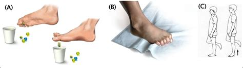 any tips for plantar fasciatis askdocs