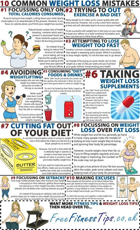 6 supplements to avoid taking top 10 common weight loss mistakes infographics