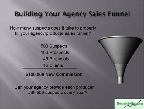 insurance agency marketing plan archives page 11 of 12 startupselling