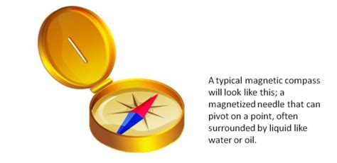 how does an earth inductor compass work how does an earth inductor compass work 28 images how does a magnetic compass work explain