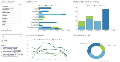 best data visualization data driven summit 8 tips to big data visualization and
