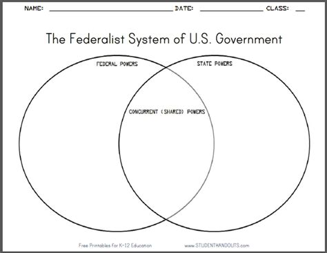 federalism venn diagram answers click here to print this worksheet