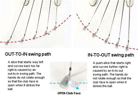 out to in golf swing cure golf slice cure part 3 check your swing path free