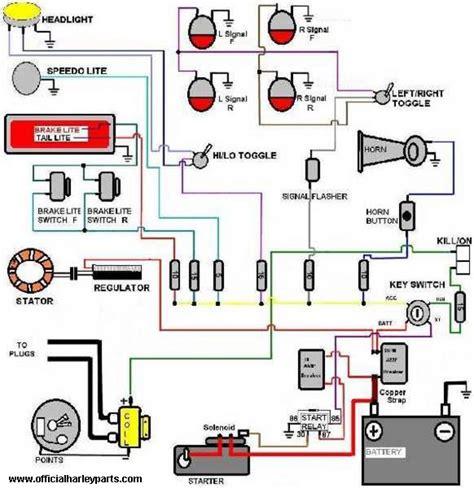 harley chopper wiring diagram 29 wiring diagram images
