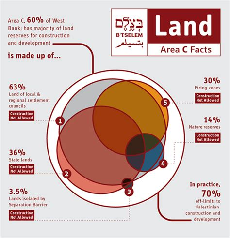 area a west bank israel declares some 380 hectares in west bank as state