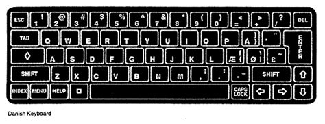 keyboard layout danish international versions