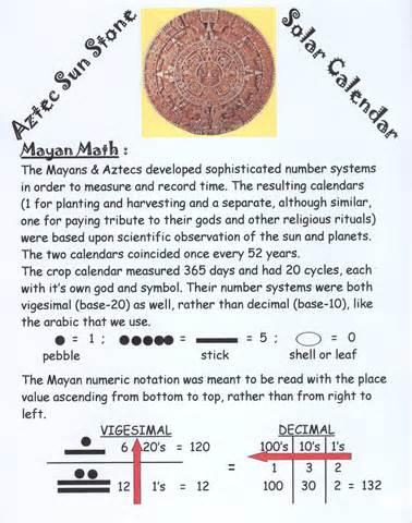 Mba In A Nutshell Pdf by Aztec Homework Worksheet