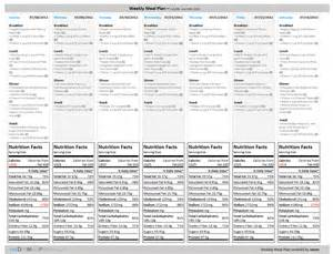 weekly diet planner template meal planner template free daily and weekly meal planner