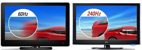 Fancy A Hdtv To Go Along With Your Snack by The Definitive 2010 Hdtv Buyer S Guide Avrev