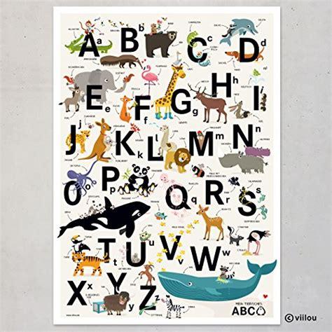 kinderzimmer bild alphabet ᐅᐅ gerahmte bilder und poster f 252 r kinderzimmer 2018