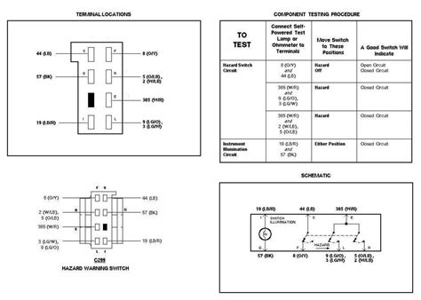 wiring diagram  hazard light switch mustang forums  stangnet